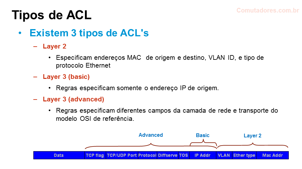 ACL comware slide